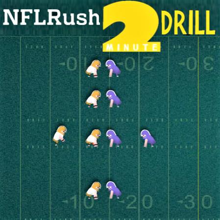 NFL Rush 2 Minute Drill